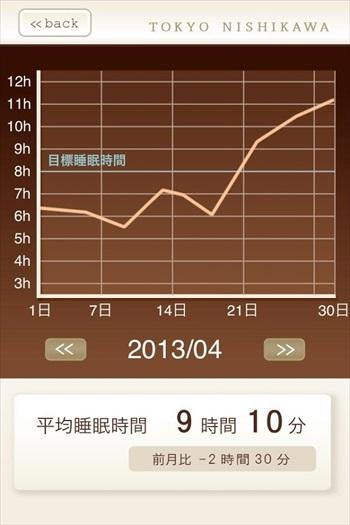 東京西川の睡眠アプリ画面ショット2